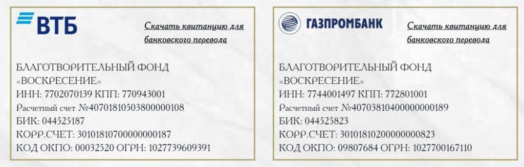 Как внести пожертвование на строительство Главного Храма Военных Сил РФ